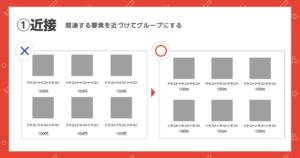 デザインの4大原則の中の「近接」の実例を示した図