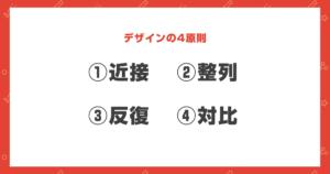 デザインの4大原則をまとめた画像
