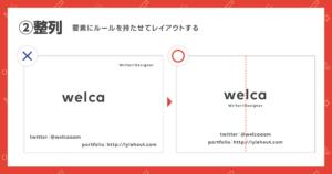 デザインの4大原則のひとつ、「整列」について図解した画像の2つ目